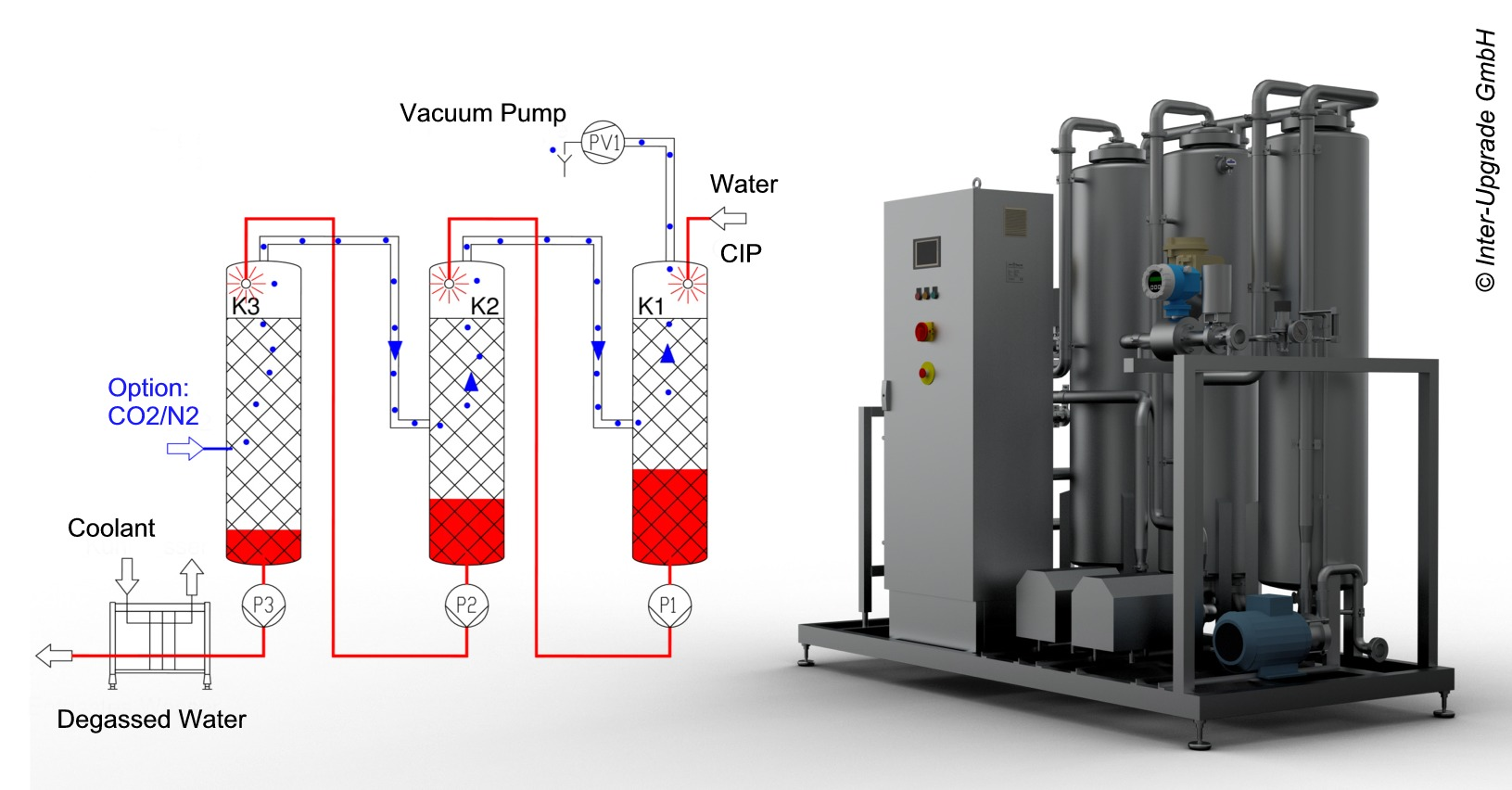 Transmission electron microscopy moreover Under Water Weldingsmnr in addition Bjt Fet Difference also CTL SI CapacitiveSensors further Hammer Mill Working Principle. on principle of operation