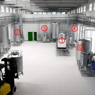 Getränkefabrik, schlüsselfertig